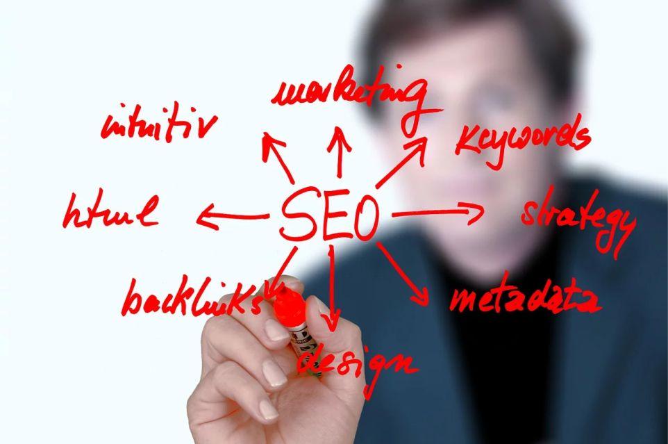 SEO- podstawy pozycjonowania witryny e-biznesu